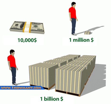 How to write a billion in millions