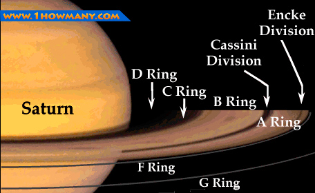 Does Saturn Have Moons (page 2) - Pics about space