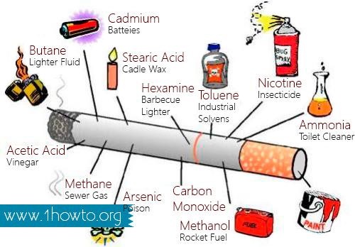 Harmful Substances in Cigarette